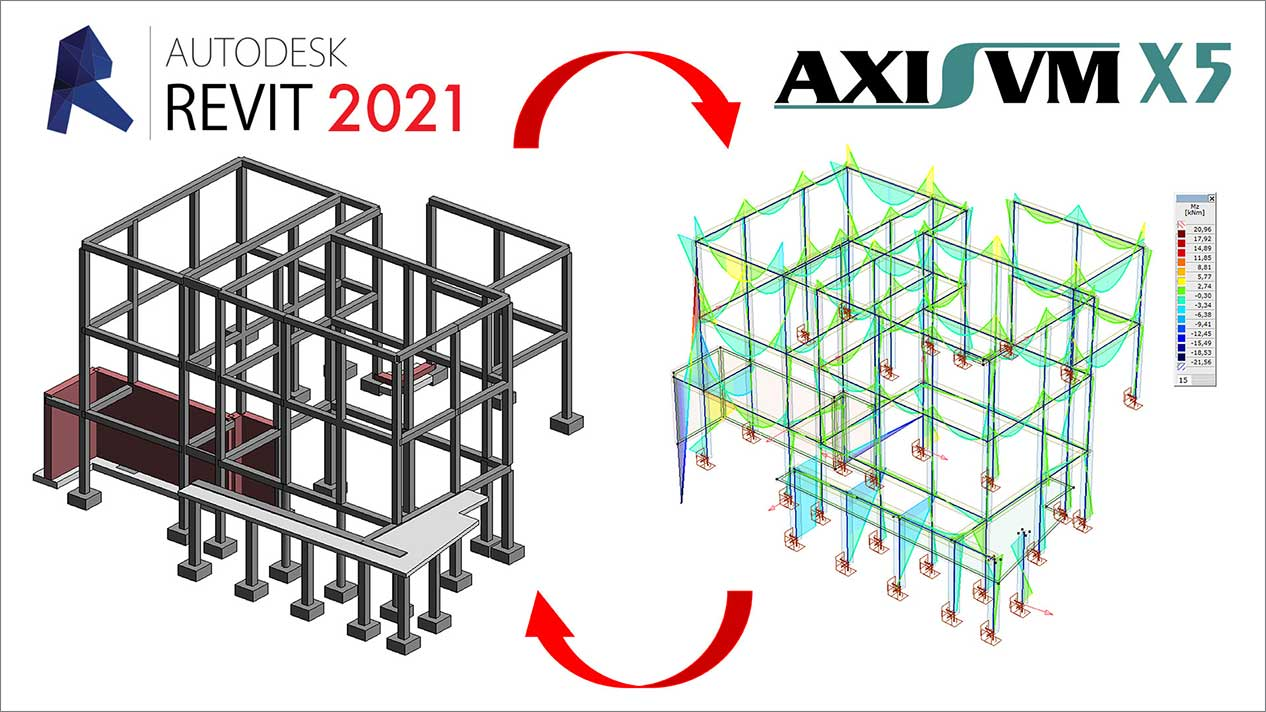 Revit 2021 compatibility in REV module