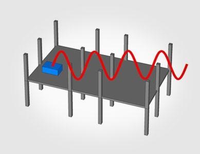 AxisVM dinamikai vizsgálatok