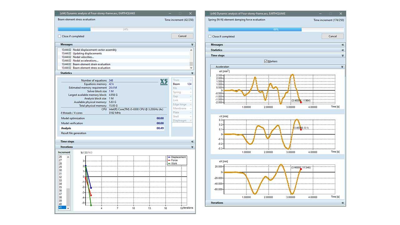 DYN - run-time monitoring