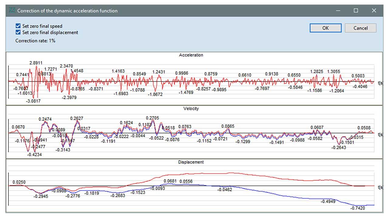 DYN - the correction of earthquake accelerograms