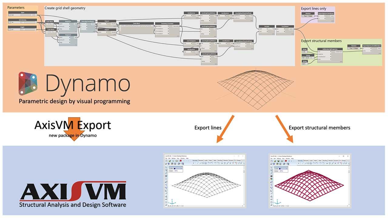 Dynamo AxisVM 3D parametrikus tervezés