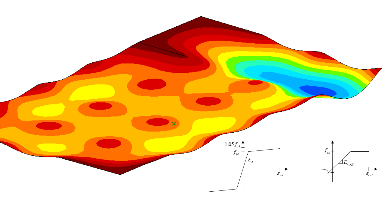 RC1 - nemlineáris lehajlás