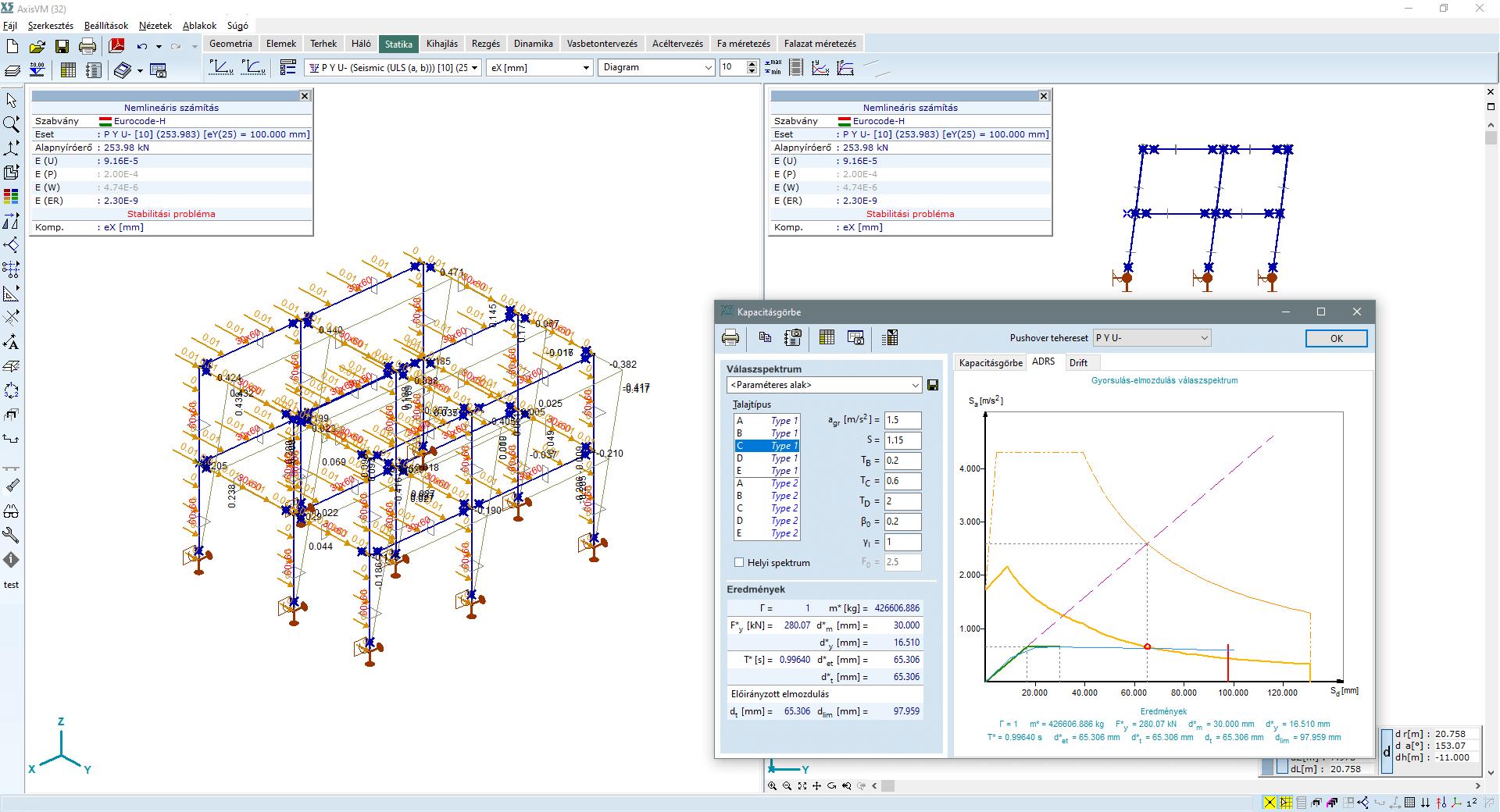 RC2 - kapacitástervezés
