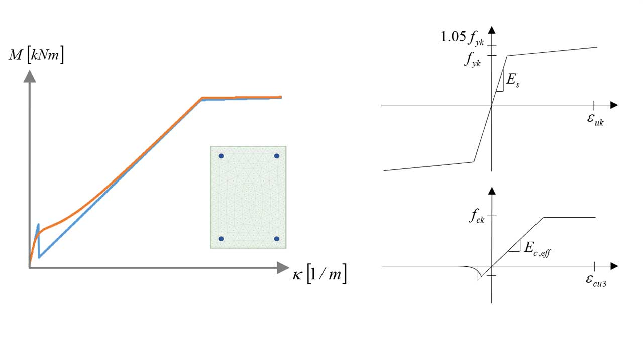 RC2 - nonlinear deflection