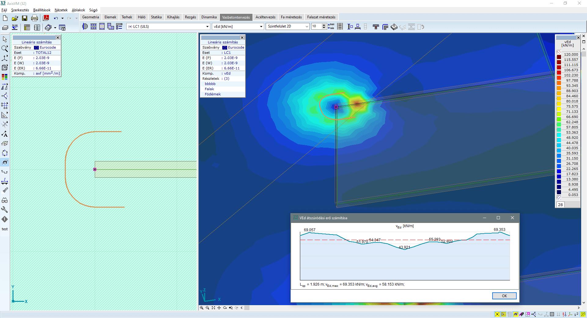 RC3 - integrálás