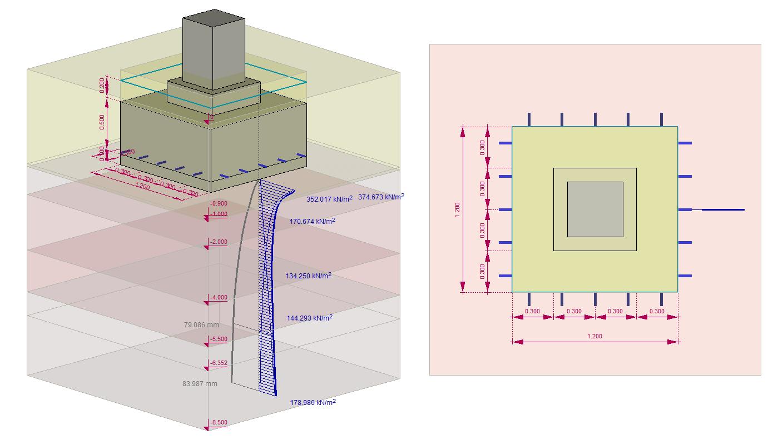 RC4 - ábrázolás