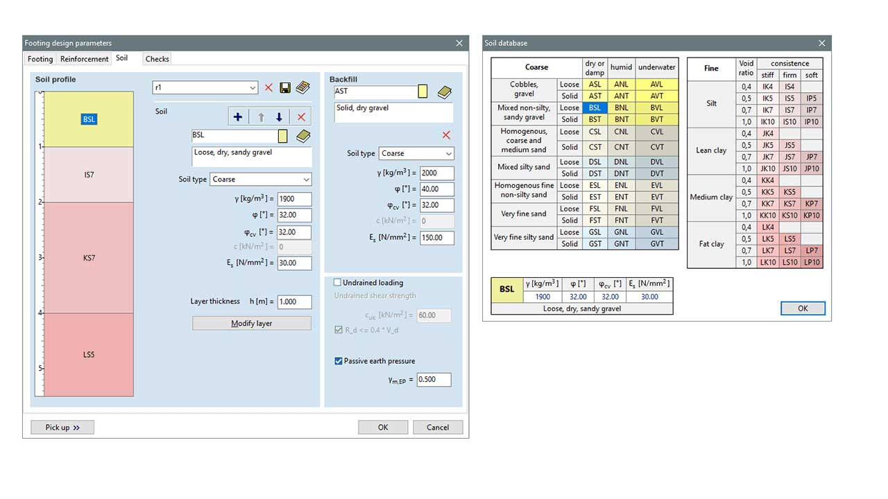 RC4 - soil profile