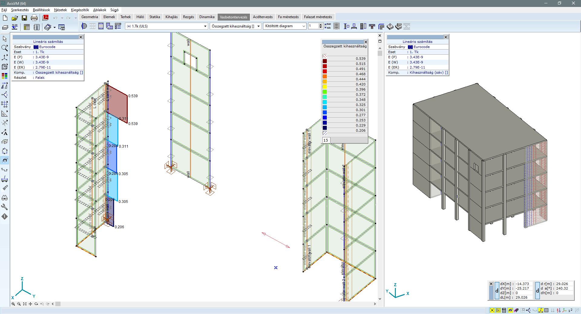 RC5 - összegzett kihasználtság