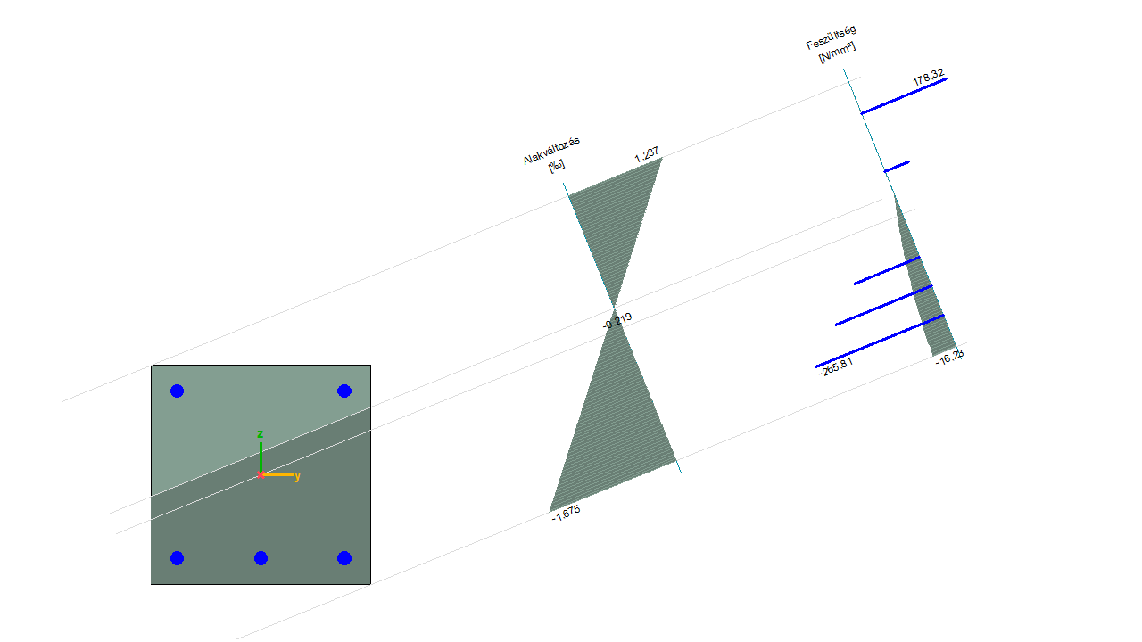 RC6 - integrálás