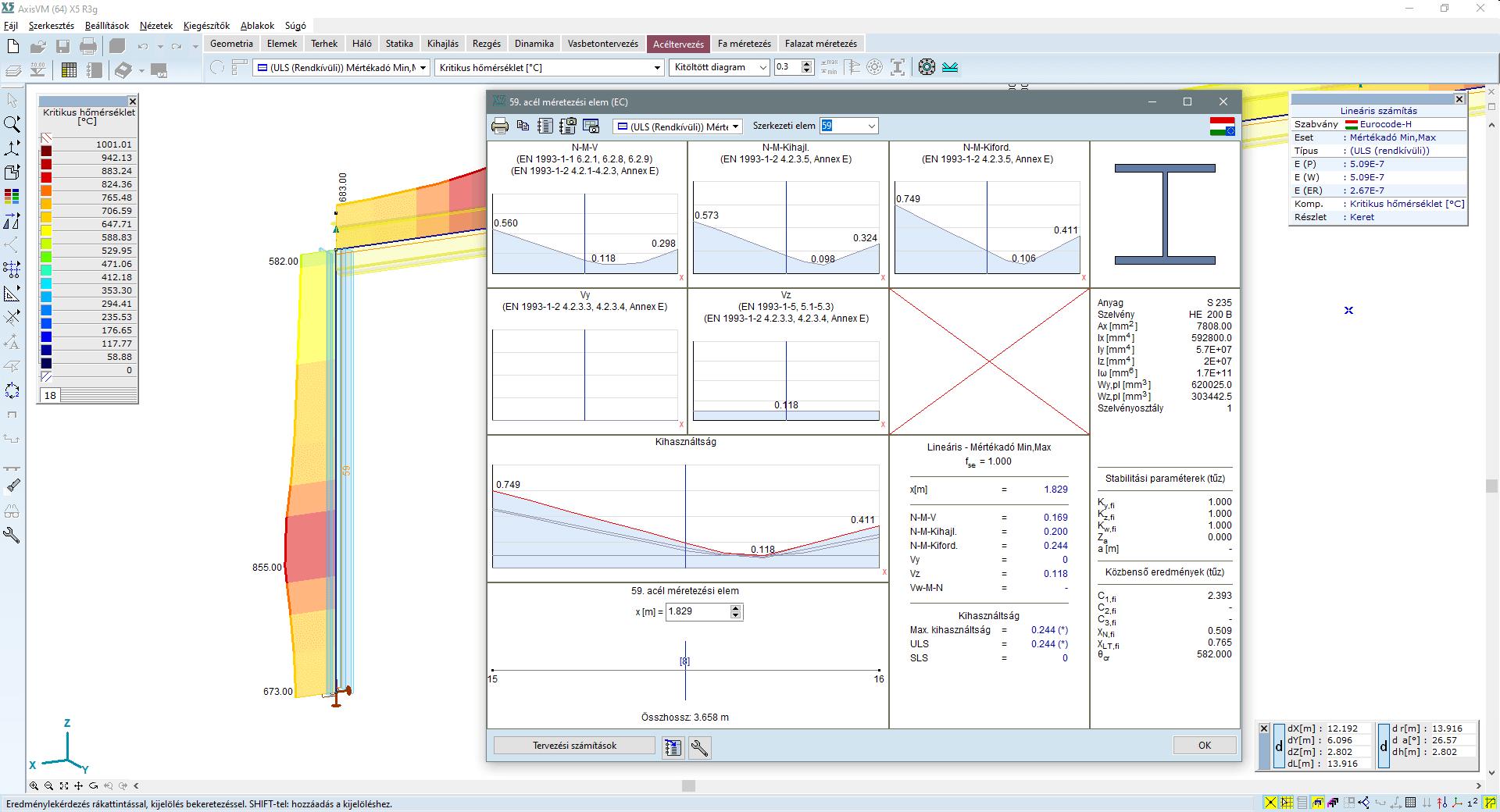 SD8 - kritikus hőmérséklet