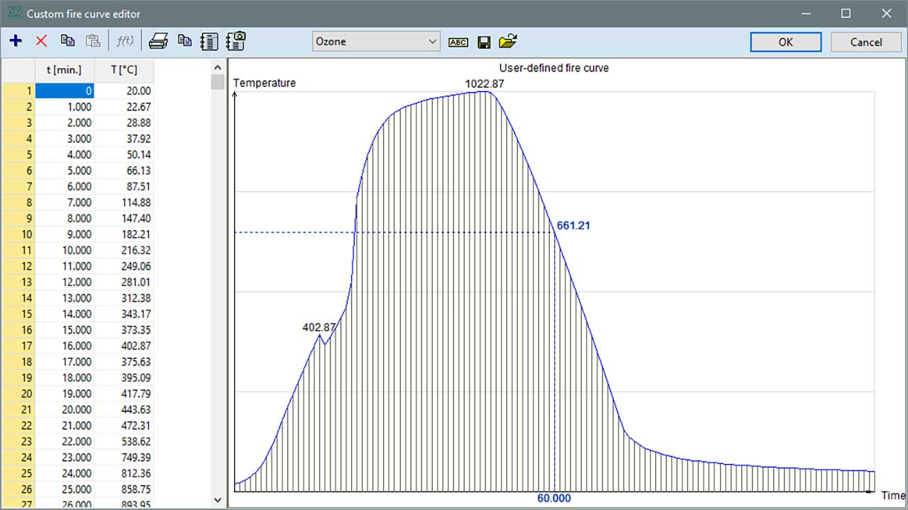 SD8 - user-defined fire curve