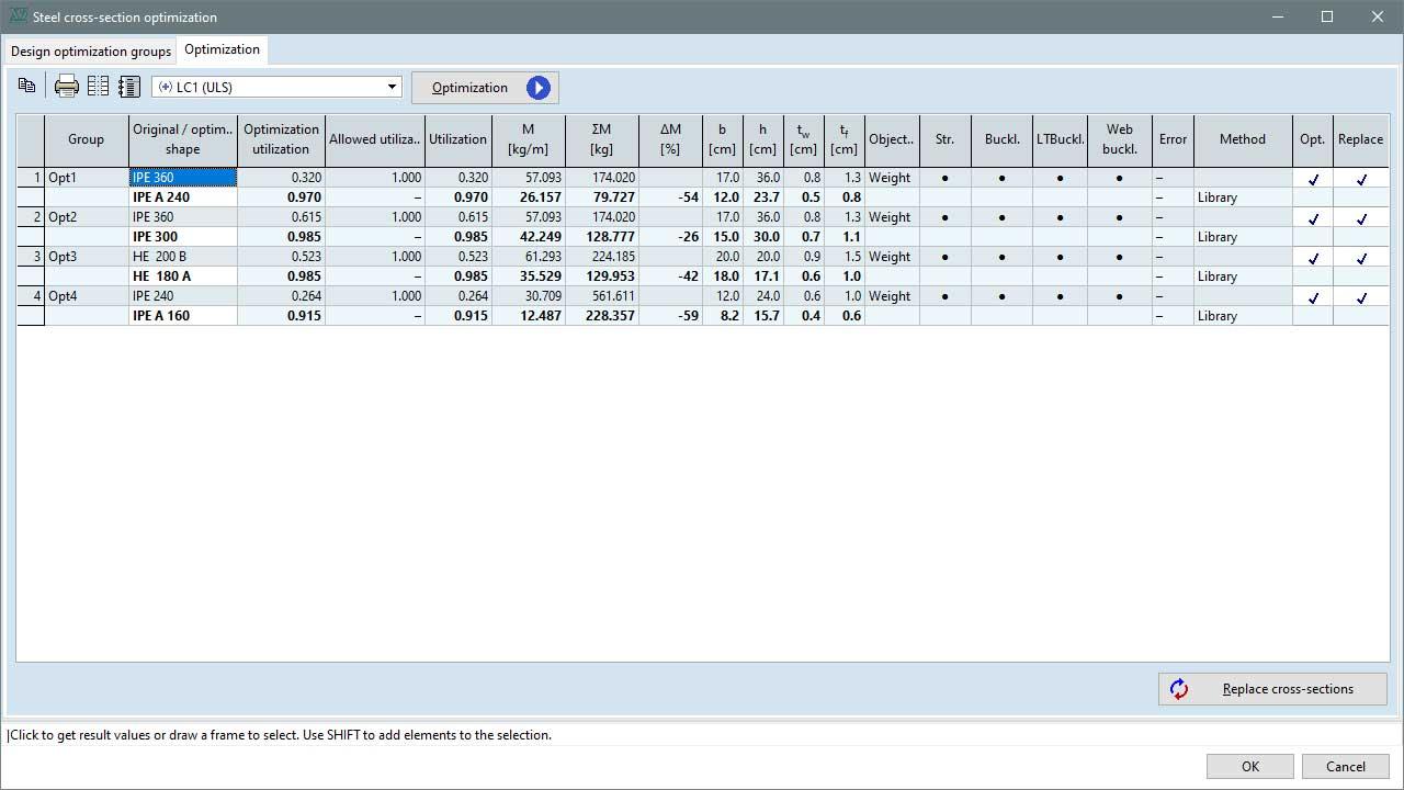 SD9 - optimization results