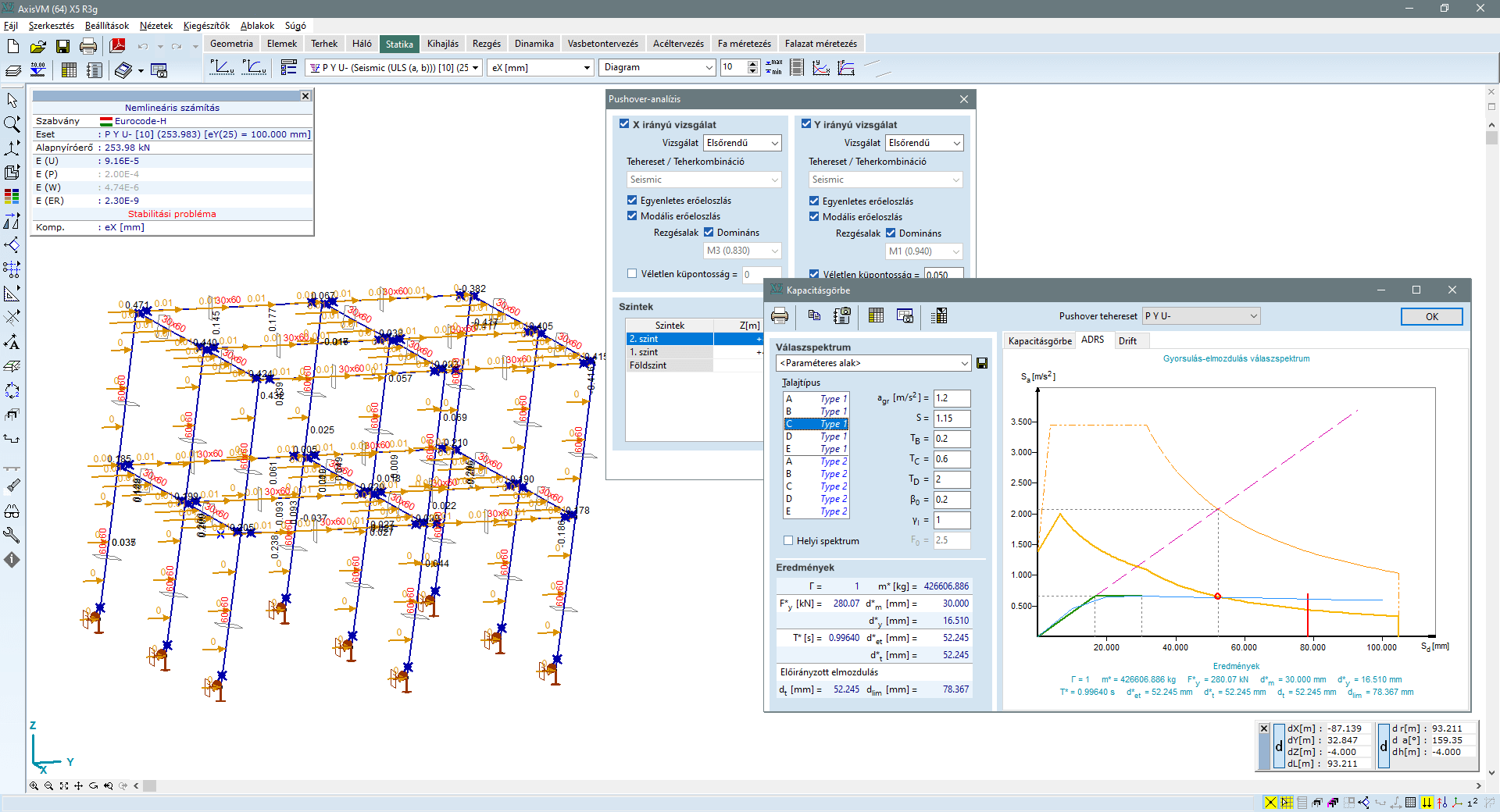 SE2 - adrs spektrum