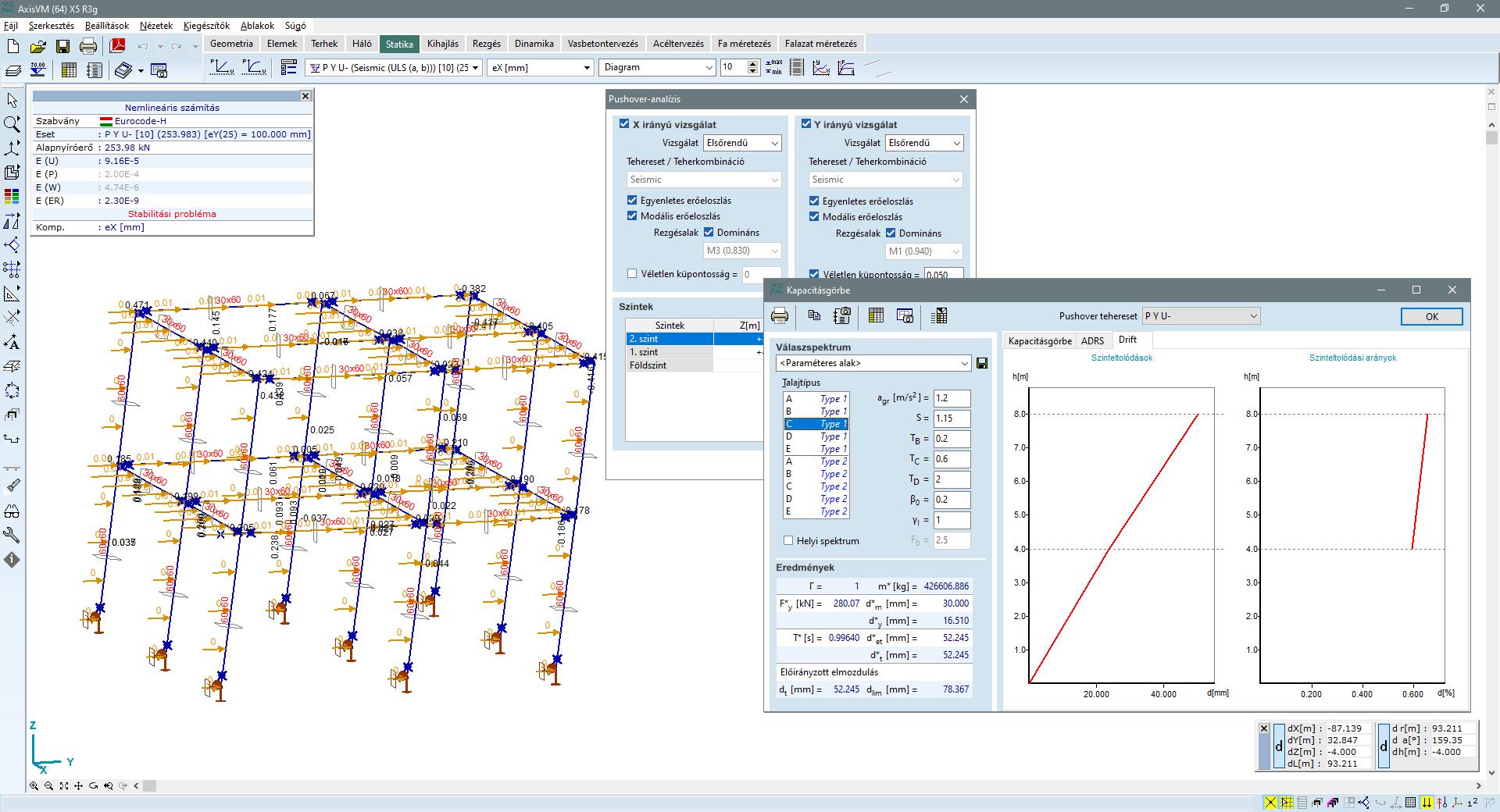 SE2 - szinteltolódások