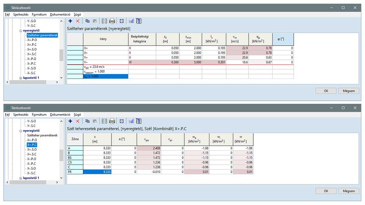 SWG - szélteher adatok