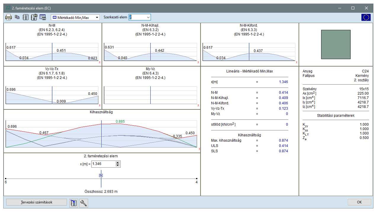 TD1 - eredmények kiértékelése