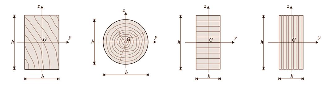 TD1 - szelvények