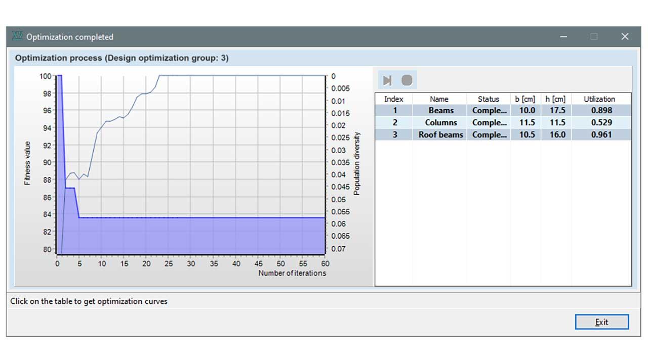 TD9 - PSO-partical swarm optimization