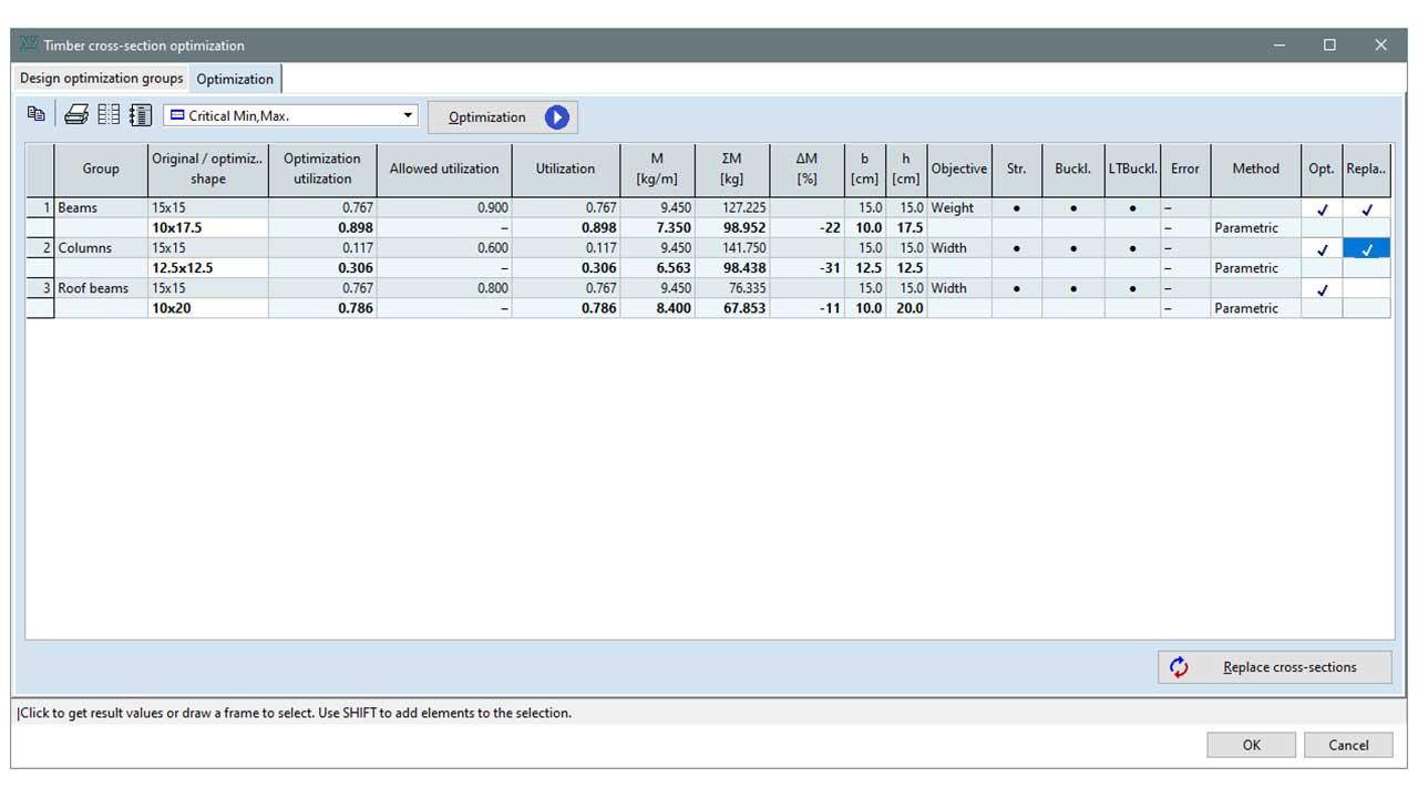 TD9 - result of optimization