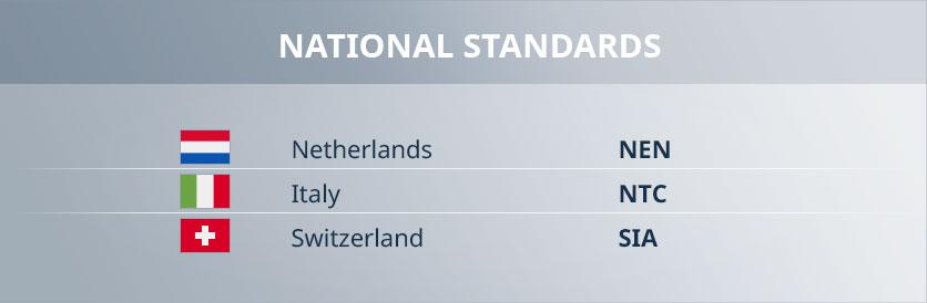 AxisVM National Standards