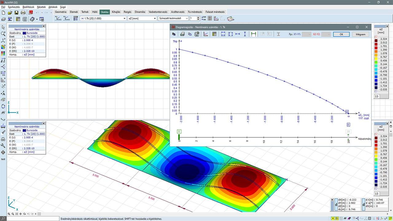IMP - az imperfekt modell geometriailag nemlineáris vizsgálata