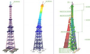 Structural checking antenna towers - steel structures